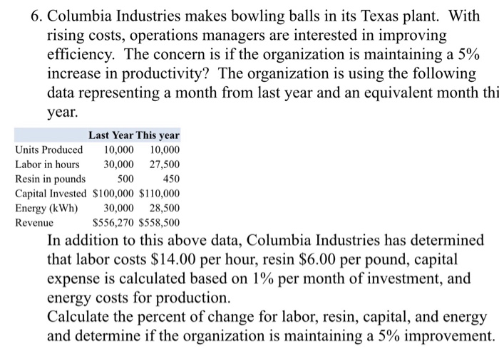 6. Columbia Industries makes bowling balls in its Texas plant. With rising costs, operations managers are interested in improving efficiency. The concern is if the organization is maintaining a 5% increase in productivity? The organization is using the following data representing a month from last year and an equivalent month thi year. Last Year This year Units Produced 0,000 10,000 Labor in hours 30,000 27,500 450 Capital Invested $100,000 $110,000 Energy (kWh) 30,000 28,500 $556,270 $558,500 Resin in pounds 500 Revenue In addition to this above data, Columbia Industries has determined that labor costs $14.00 per hour, resin $6.00 per pound, capital expense is calculated based on 1% per month of investment, and energy costs for production Calculate the percent of change for labor, resin, capital, and energy and determine if the organization is maintaining a 5% improvement.