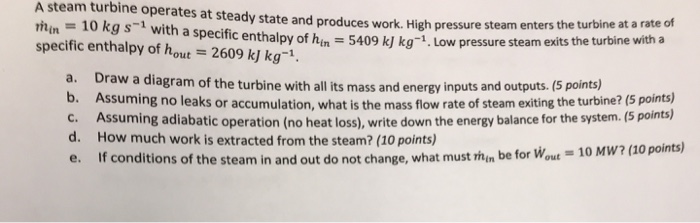turbine A steam hin -10 kg s1 with a specific enthalpy of hin 5409 kJ kg 1. Low pressure steam exifs specific enthalpy of hout 2609 kJ kg-1 operates at steady state and produces work. High pressure steam enters the tur bine at a rate of the turbine with a a. Draw a diagram of the turbine with all its mass and energy inputs and outputs. (5 points) Assuming no leaks or accumulation, what is the mass flow rate of steam exiting the turbine? (5 points) Assuming adiabatic operation (no heat loss), write down the energy balance for the system. (5 points) c. d. How much work is extracted from the steam? (10 points) e. If conditions of the steam in and out do not change, what must him be for Wout 10 M W (10 points)