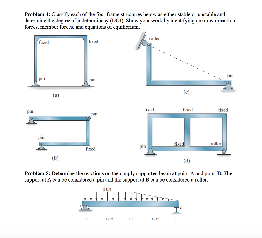 Problem 4: Classify each of the four frame structures below as either stable or unstable and determine the degree of indeterminacy (DOI). Show your work by identifying unknown reaction forces, member forces, and equations of equilibriunm roller fixed fixed pin pin pin fixed fixed pin pin pin fixed roller pin fixed Problem 5: Determine the reactions on the simply supported beam at point A and point B. The support at A can be considered a pin and the support at B can be considered a roller. 2 k/ft 12 ft 12 ft