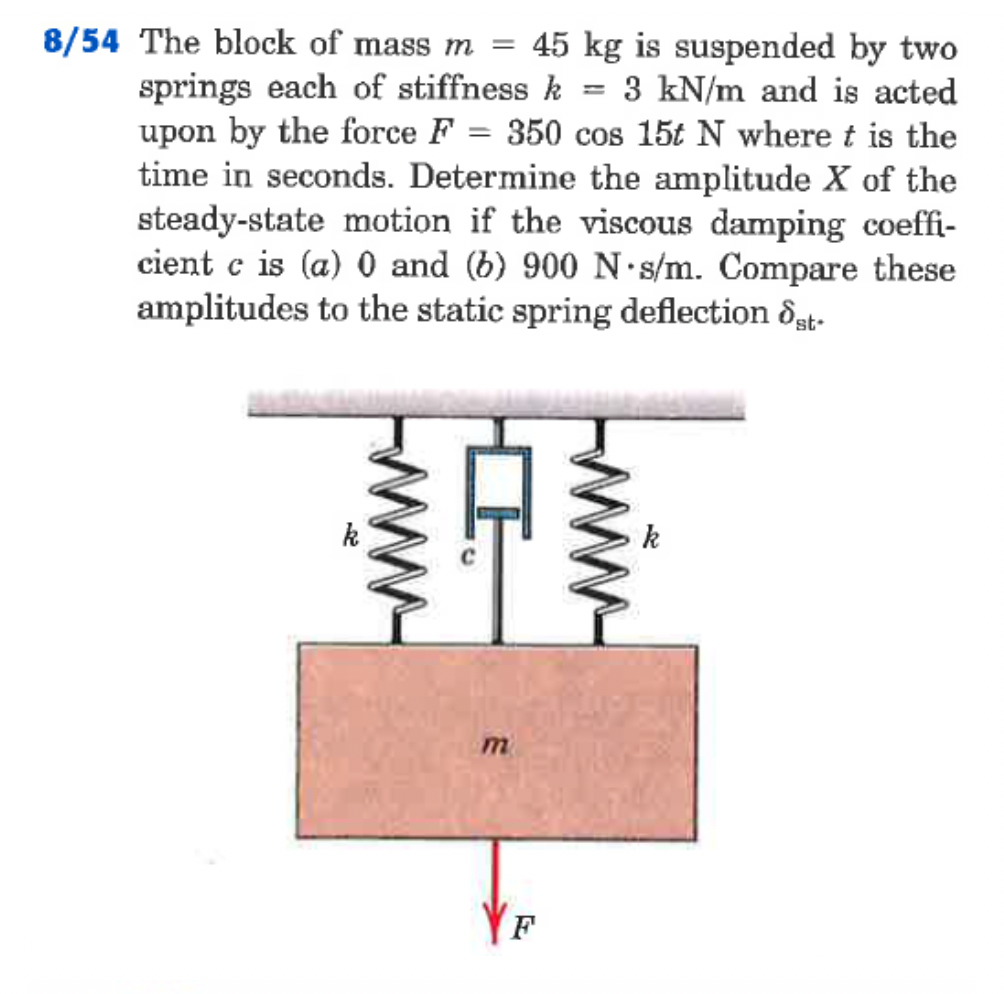 8/54 The block of mass m 45 kg is suspended by two springs each of stiffness k3 kN/m and is acted upon by the force F-350 cos 15t N where t is the time in seconds. Determine the amplitude X of the steady-state motion if the viscous damping coeffi- cient c is (a) 0 and (b) 900 N-s/m. Compare these amplitudes to the static spring deflection 6st-