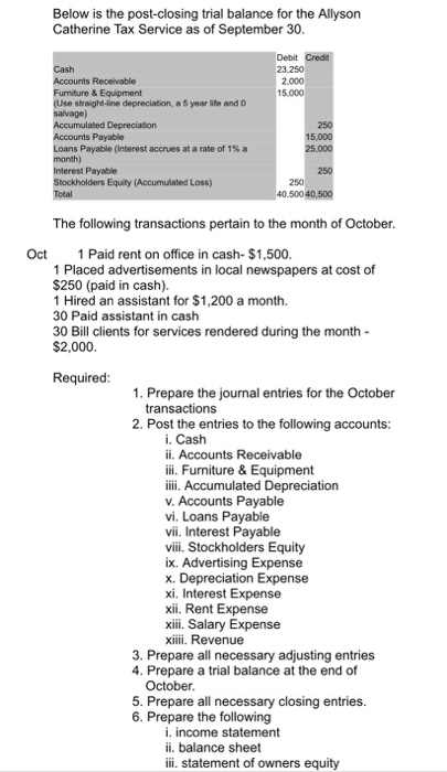 Below is the post-closing trial balance for the Allyson Catherine Tax Service as of September 30 Accounts Receivable Furnitur