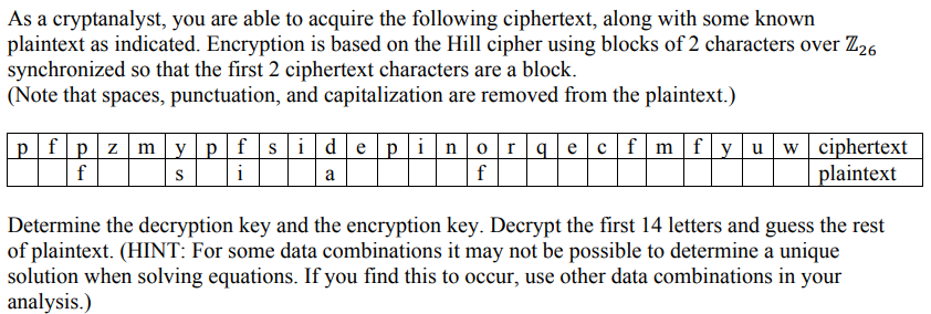 As a cryptanalyst, you are able to acquire the following ciphertext, along with some known plaintext as indicated. Encryption is based on the Hill cipher using blocks of 2 characters over Z26 synchronized so that the first 2 ciphertext characters are a block (Note that spaces, punctuation, and capitalization are removed from the plaintext.) plaintext Determine the decryption key and the encryption key. Decrypt the first 14 letters and guess the rest of plaintext. (HINT: For some data combinations it may not be possible to determine a unique solution when solving equations. If you find this to occur, use other data combinations in your analysis.)