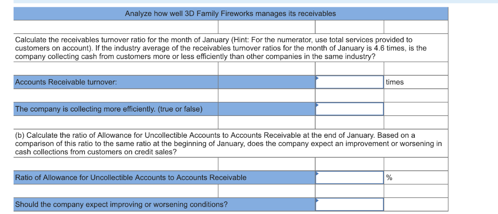 Analyze how well 3D Family Fireworks manages its receivables Calculate the receivables turnover ratio for the month of Januar