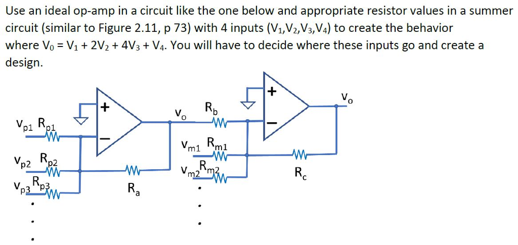 Use an ideal op-amp in a circuit like the one below and appropriate resistor values in a summer circuit (similar to Figure 2.11, p 73) with 4 inputs (Vi,V2,V3,V4) to create the behavior where VoV1 2V2 4V3 V4. You will have to decide where these inputs go and create a design V. p1 p m2 PRM Ra