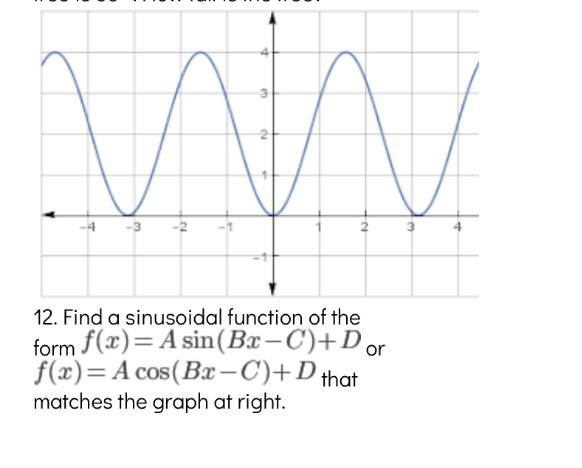 2 4 32- 12, Find a sinusoidal function of the form f(x) = Asin(Bx-C)+D or f(x)A cos(Bx-C)+ D that matches the graph at right.