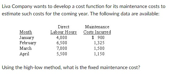 Liva Company wants to develop a cost function for its maintenance costs to estimate such costs for the coming year. The follo