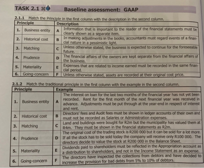 TASK 2.1 Baseline assessment: GAAP 2.1.1 Match the Principle in the first column with the description in the second column. Principle 1. Business entity AInformation that is important to the reader of the financial statements must be 2. Historical cost B In making adjustments in the books, accountants must regard events of a finan- 3. Matching 4. Prudence 5. Materiality Description 1 clearly shown as a separate item cial nature in a pessimistic light. Unless otherwise stated, the business is expected to continue for the foreseeable future C The financial affairs of the owners are kept separate from the financial affairs of the business E Expenses that are related to income earned must be recorded in the same finan- cial period 6. Going-concern F Unless otherwise stated, assets are recorded at their original cost price 2.1.2 Match the traditional principle in the first column with the example in the second column Principle Example The interest on loan for the last two months of the financial year has not yet been recorded. Rent for the first month of the next financial year was received in advance. Adjustments must be put through at the year-end in respect of interest and rent. Directors fees and Audit fees must be shown in ledger accounts of their own and must not be recorded as Salaries or Administration expenses. 1. Business entity A 2. Historical costB 3. Matching 4. Prudence 5. Materiality 6. Going-concernFThe c Land and buildings were bought for R2m but the municipality has valued them at D If all the stock has to be sold today the company will receive only R100 000. The Ea distribution to shareholders, and not in the Income Statement as an expense R4m. They must be shown in the financial statements as R2m The original cost of the trading stock is R200 000 but it can be sold for a lot more directors decide to value the stock at R200 000 in the Balance Sheet Dividends paid to shareholders must be reflected in the Appropriation account as The directors have inspected the collections from debtors and have decided to ease the