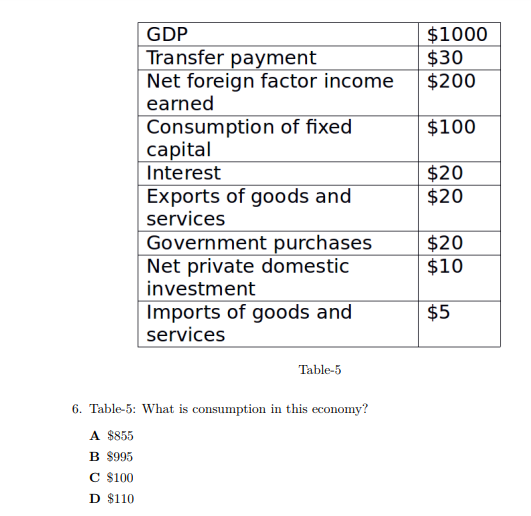GDP Transfer payment Net foreign factor income$200 earned Consumption of fixed capital Interest Exports of goods and services Government purchases Net private domestic investment $1000 $30 $100 $20 $20 $20 $10 Imports of goods and $5 services Table-5 6. Table-5: What is consumption in this economy? A $855 В S995 С S100 D $110