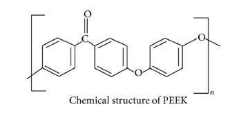 Chemical structure of PEEK