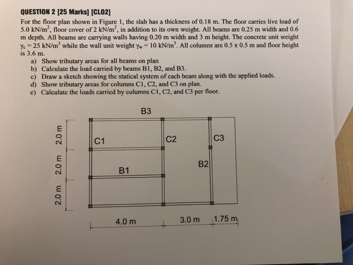 QUESTION 2 [25 Marks] ICLO2] For the floor plan shown in Figure 1, the slab has a thickness of 0.18 m. The floor carries live