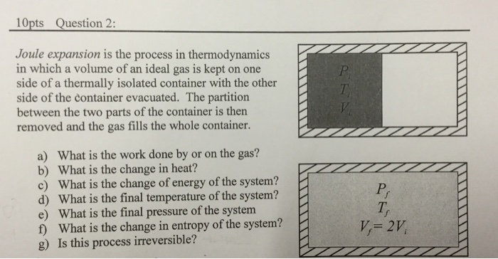10pts Question 2: Joule expansion is the process in thermodynamics in which a volume of an ideal gas is kept on one side of a