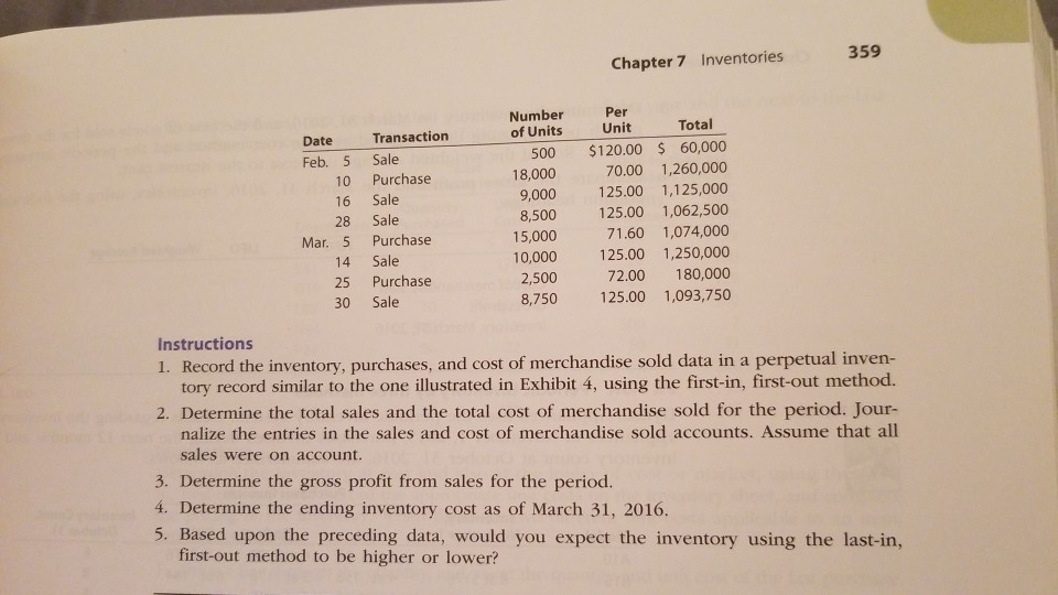 Chapter 7 Inventories 359 Per Number of Units Unit Total 18,000 Date Transaction 500 $120.00 60,000 70.00 1,260,000 9,000 125