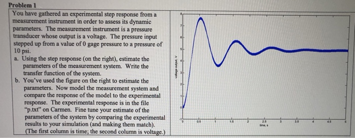 Problem 1 You have gathered an experimental step response from a measurement instrument in order to assess its dynamic parameters. The measurement instrument is a pressure transducer whose output is a voltage. The pressure input stepped up from a value of 0 gage pressure to a pressure of 10 psi. a. Using the step response (on the right), estimate the parameters of the measurement system. Write the transfer function of the system. b. Youve used the figure on the right to estimate the parameters. Now model the measurement system and compare the response of the model to the experimental response. The experimental response is in the file p.txt on Carmen. Fine tune your estimate of the parameters of the system by comparing the experimental results to your simulation (and making them match). (The first column is time; the second column is voltage.)