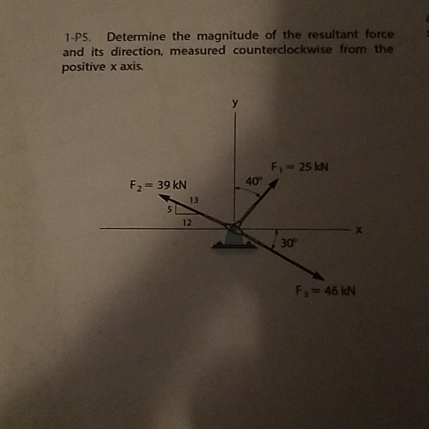 1-P5. Determine the magnitude of the resultant force and its direction, measured counterclockwise from the positive x axis. F 25 ktN 40° F2 39 kN 13 12 30 F3 46 kN