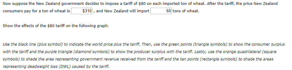 Now suppose the New Zealand government decides to impose a tariff of $80 on each imported ton of wheat. After the tariff, the price New Zealand consumers pay for a ton of wheat is $310, and New Zealand will import 60 tons of wheat. Show the effects of the $80 tariff on the following graph Use the black line (plus symbol) to indicate the world price plus the tariff. Then, use the green points (triangle symbols) to show the consumer surplus with the tariff and the purple triangle (diamond symbols) to show the producer surplus with the tariff. Lastly, use the orange quadrilateral (square symbols) to shade the area representing government revenue received from the tariff and the tan points (rectangle symbols) to shade the areas representing deadweight loss (DWL) caused by the tariff.