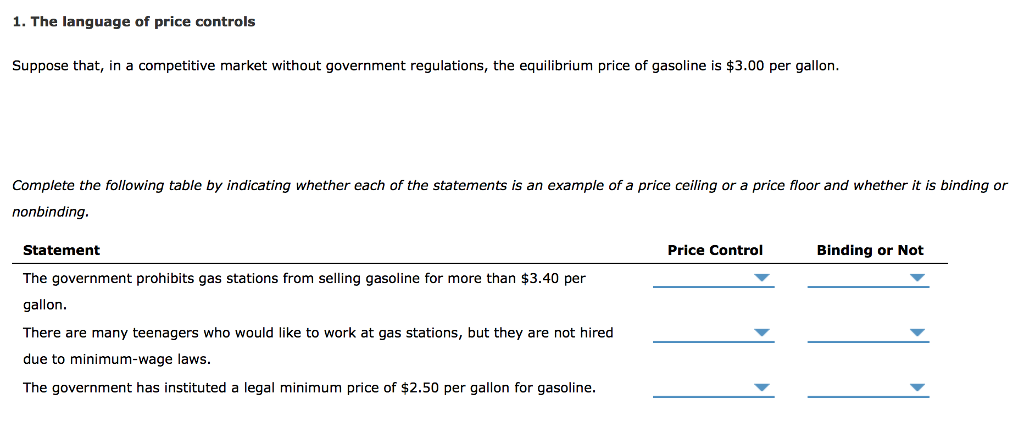1. The language of price controls Suppose that, in a competitive market without government regulations, the equilibrium price of gasoline is $3.00 per gallon. Complete the following table by indicating whether each of the statements is an example of a price ceiling or a price floor and whether it is binding or nonbinding Price Control Statement The government prohibits gas stations from selling gasoline for more than $3.40 per gallon. There are many teenagers who would like to work at gas stations, but they are not hired due to minimum-wage laws. The government has instituted a legal minimum price of $2.50 per gallon for gasoline. Binding or Not