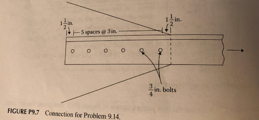 1A in. 1 in. 2 -5 spaces 3 in. in. bolts FIGURE P9.7 Connection for Problem 9.14