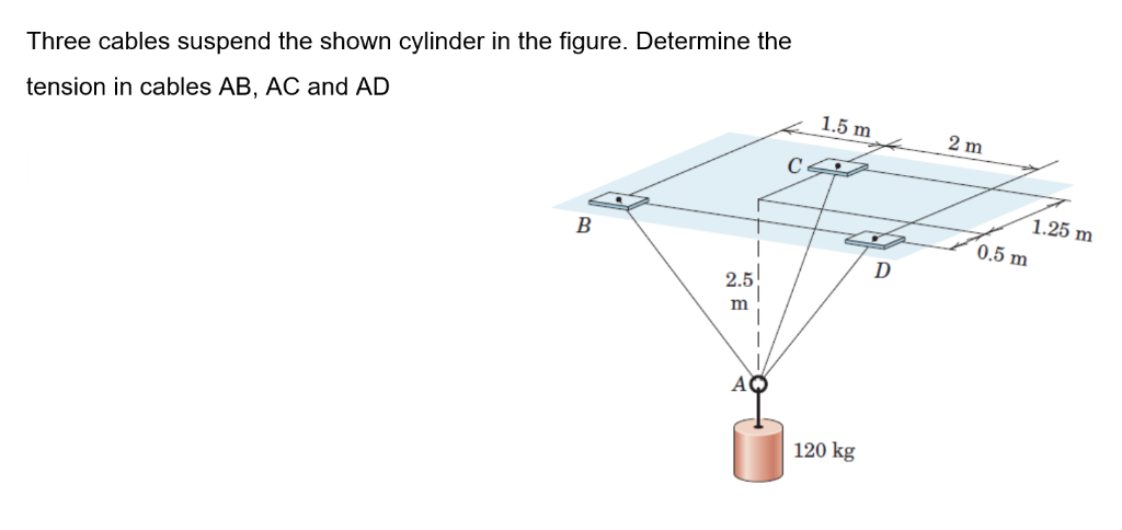 Three cables suspend the shown cylinder in the figure. Determine the tension in cables AB, AC and AD 1.5 m 1.25 m 0.5 m 2.5 1