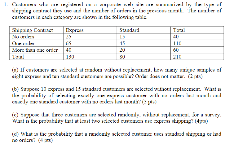 1. Customers who are registered on a corporate web site are summarized by the type of shipping contract they use and the number of orders in the previous month. The number of customers in each category are shown in the following table Shipping Contract No orders One order More than one order 40 Total Express 25 65 Standard 15 45 20 80 40 110 60 210 130 (a) If customers are selected at random without replacement, how many unique samples of eight express and ten standard customers are possible? Order does not matter. (2 pts) (b) Suppose 10 express and 15 standard customers are selected without replacement. What is ability of selecting exactly one express customer with no orders last month and exactly one standard customer with no orders last month? (3 pts) (c) Suppose that three customers are selected randomly, without replacement, for a survey What is the probability that at least two selected customers use express shipping? (4pts) (d) What is the probability that a randomly selected customer uses standard shipping or had no orders? (4 pts)