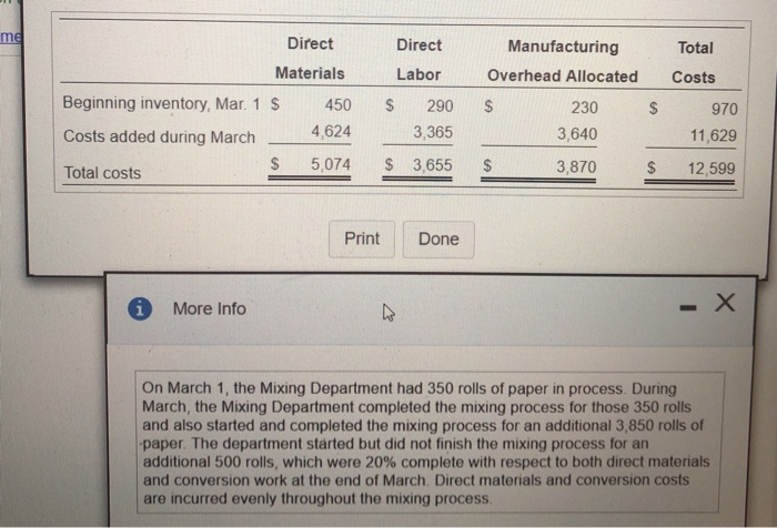 Direct Direct Manufacturing Total Materials Labor Overhead Allocated Costs Beginning inventory, Mar. 1 S 450 Costs added duri