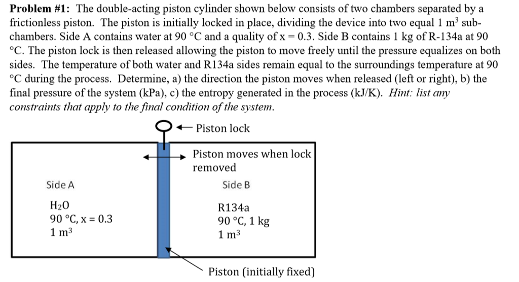 Problem #1 : The double acting piston cylinder shown below consists of two chambers separated by a frictionless piston. The piston is initially locked in place, dividing the device into two equal1 m3 sub- chambers. Side A contains water at 90 °C and a quality of x-0.3. Side B contains 1 kg of R-134a at 90 °C. The piston lock is then released allowing the piston to move freely until the pressure equalizes on both sides. The temperature of both water and R134a sides remain equal to the surroundings temperature at 90 °C during the process. Determine, a) the direction the piston moves when released (left or right), b) the final pressure of the system (kPa), c) the entropy generated in the process (kJ/K). Hint: list any constraints that apply to the final condition of the system -Piston lock Piston moves when lock removed Side A Side B H20 90 °C, x- 0.3 1 m3 R134a 90 °C, 1 kg 1 m3 Piston (initially fixed)
