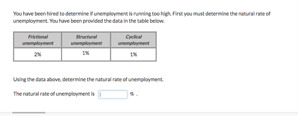 You have been hired to determine if unemployment is running too high. First you must determine the natural rate of unemployment. You have been provided the data in the table below. Frictional unemployment Structural unemployment 196 Cyclical unemployment 2% 196 Using the data above, determine the natural rate of unemployment. The natural rate of unemployment is