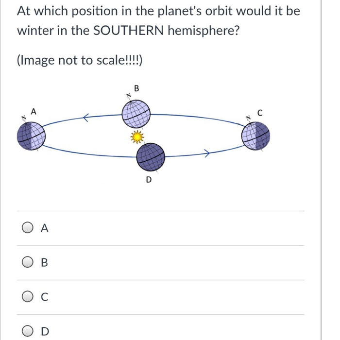At which position in the planets orbit would it be winter in the SOUTHERN hemisphere? (Image not to scale!!!) O C O D