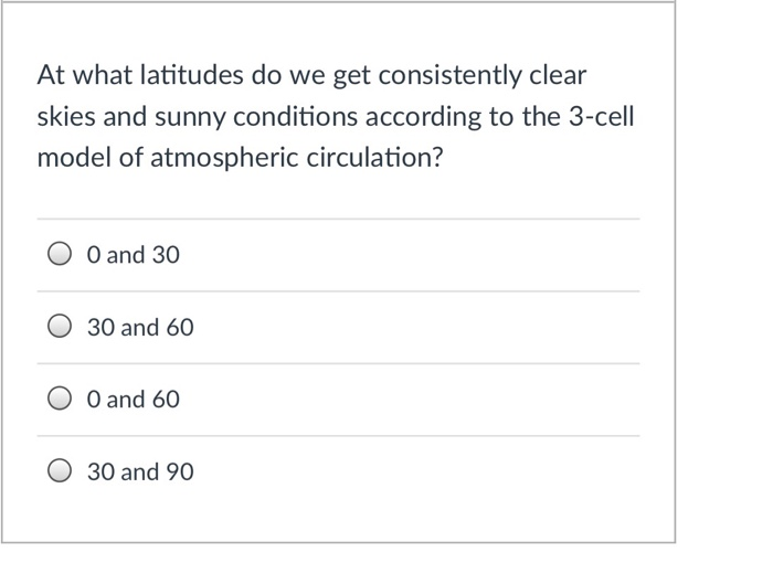 At what latitudes do we get consistently clear skies and sunny conditions according to the 3-cell model of atmospheric circul