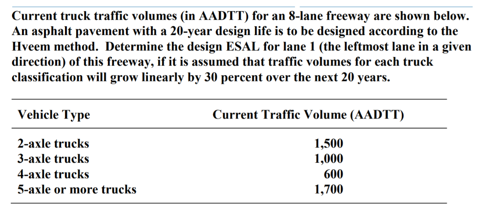 Current truck traffic volumes (in AADTT) for an 8-lane freeway are shown below. An asphalt pavement with a 20-year design lif