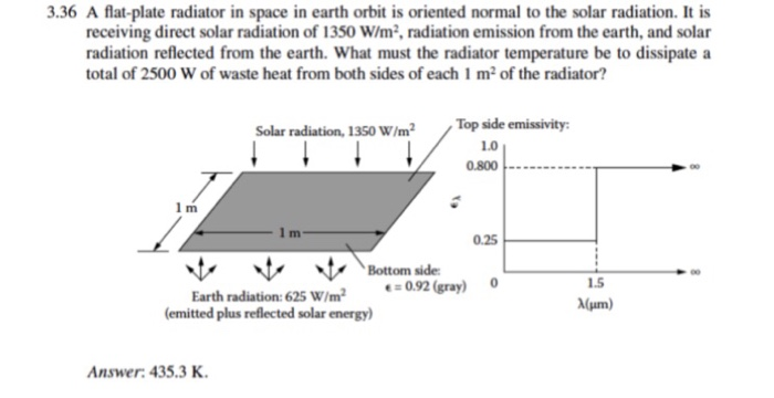 .36 A flat-plate radiator in space in earth orbit is oriented normal to the solar radiation. It is receiving direct solar radiation of 1350 W/m2, radiation emission from the earth, and solar radiation reflected from the earth. What must the radiator temperature be to dissipate a total of 2500 W of waste heat from both sides of each 1 m2 of the radiator? Solar radiation, 1350 W/m Top side emissivity: 1.0 0800 0.25 Bottom side 1.5 (um) 0.92 (gray) Earth radiation: 625 W/m2 emitted plus reflected solar energy) Answer: 435.3 K