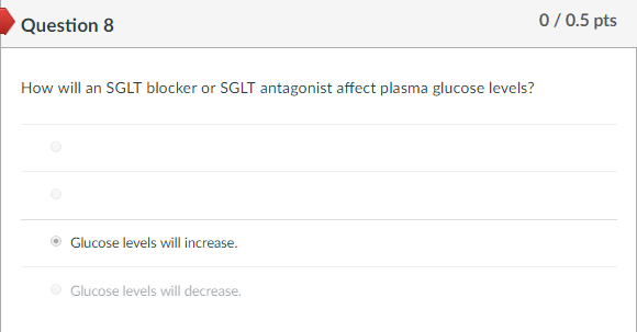 Question 8 0/0.5 pts How will an SGLT blocker or SGLT antagonist affect plasma glucose levels? Glucose levels will increase. Glucose levels will decrease.