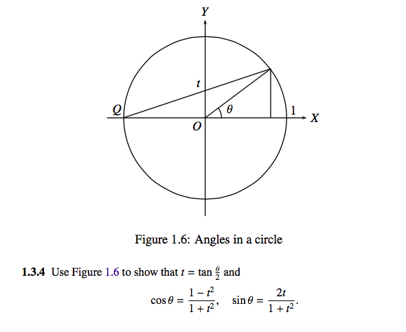 2 Figure 1.6: Angles in a circle 1.34 Use Figure 1.6 to show that tan f and 2t cos θ- sin θ TAR, 1 +12