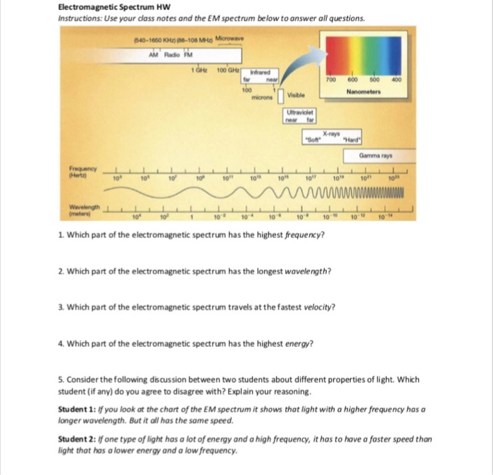 Electromagnetic Spectrum HW Instructions: Use your class notes and the EM spectrum below to answer all questions. 540-1680 Ri