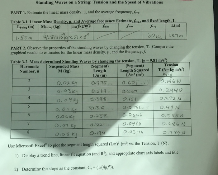 Standing Waves on a String: Tension and the Speed of Vibrations PART 1 . Estimate the linear mass density, μ, and the average