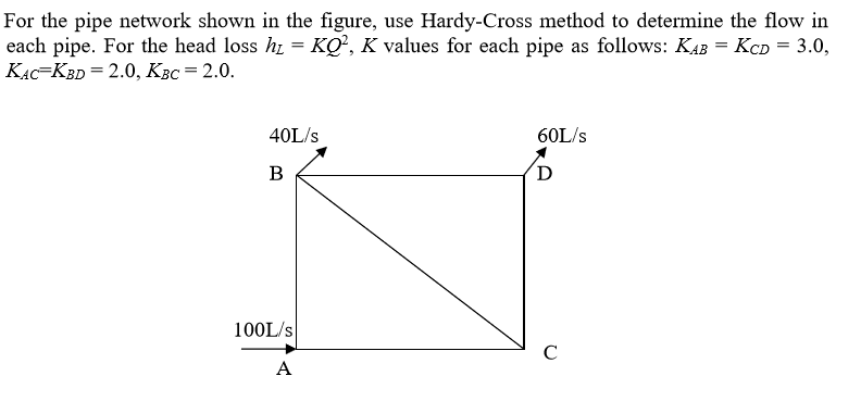 For the pipe network shown in the figure, use Hardy-Cross method to determine the flow in each pipe. For the head loss h -KO,