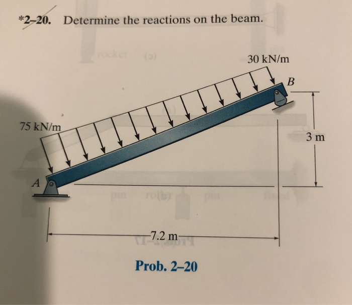 *2-20. Determine the reactions on the beam. 30 kN/m 75 kN/mm 7.2 m Prob. 2-20