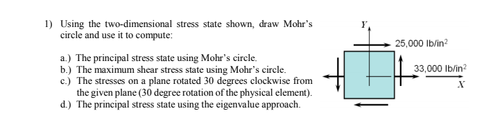 1) Using the two-dimensional stress state shown, draw Mohrs circle and use it to compute: 25,000 lb/in2 a.) The principal stress state using Mohrs circle. b.) The maximum shear stress state using Mohrs circle. c.) The stresses on a plane rotated 30 degrees clockwise from 33,000 lb/in2 the given plane (30 degree rotation of the physical element). d.) The principal stress state using the eigenvalue approach