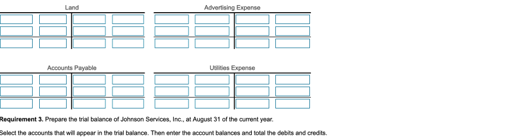 Land Advertising Expense Accounts Payable Utilities Expense Requirement 3. Prepare the trial balance of Johnson Services, Inc