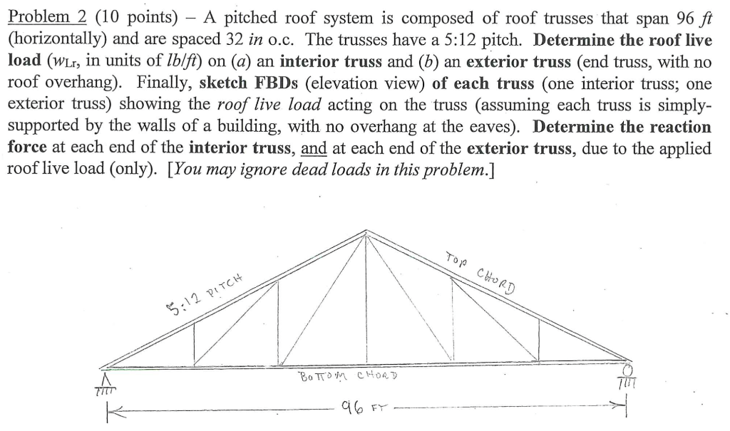 Problem 2 (10 points) - A pitched roof system is composed of roof trusses that span 96 ft (horizontally) and are spaced 32 in
