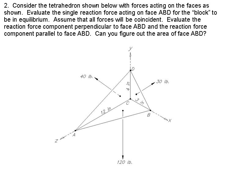 2. Consider the tetrahedron shown below with forces acting on the faces as shown. Evaluate the single reaction force acting on face ABD for the block to be in equilibrium. Assume that all forces will be coincident. Evaluate the reaction force component perpendicular to face ABD and the reaction force component parallel to face ABD. Can you figure out the area of face ABD? 40 lb. 30 lb 120 lb.