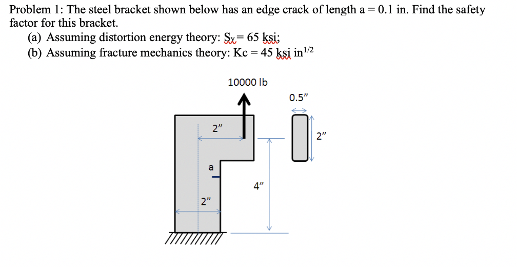 Problem 1: The steel bracket shown below has an edge crack of length a- 0.1 in. Find the safety factor for this bracket. (a) Assuming distortion energy theory: Su- 65 ksi; (b) Assuming fracture mechanics theory: Kc-45 ksį ini 2 10000 lb 0.5 2 2 4 2