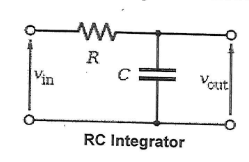 in RC Integrator