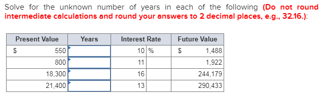 Solve for the unknown number of years in each of the following (Do not round intermediate calculations and round your answers