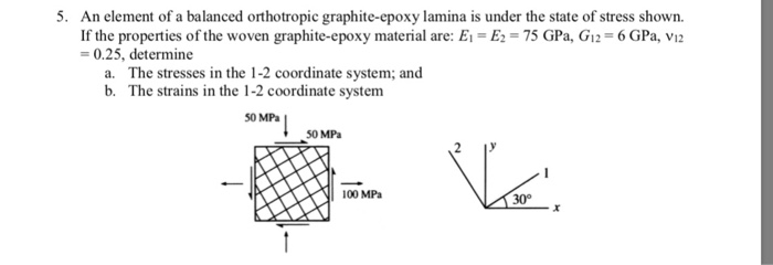 5. An element of a balanced orthotropic graphite-epoxy lamina is under the state of stress shown. If the properties of the wo