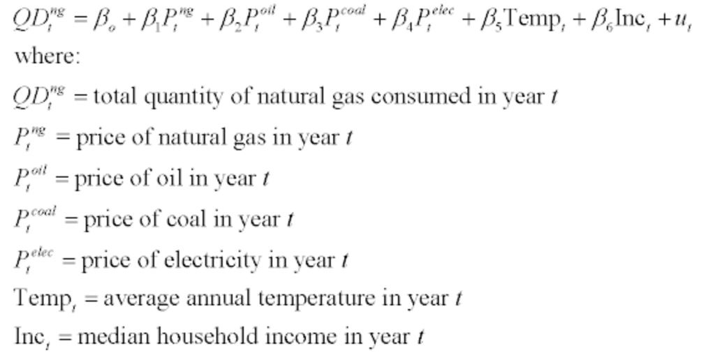 emp. + Where OD*- total quantity of natural gas consumed in vear t price of natural gas in year t price of oil in year t - price of coal in year f coal Petec = price of electrici!, in vear 1 Temp, average annual temperature in year t Inc median household income in vear t