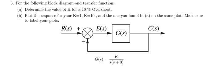 3. For the following block diagram and transfer function: (a) Determine the value of K for a 10 % Overshoot. (b) Plot the response for your K=1, K=10, and the one you found in (a) on the same plot. Make sure to label your plots. C(s) G(s) = s(s+可