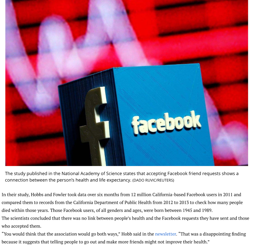 l facebook The study published in the National Academy of Science states that accepting Facebook friend requests shows a connection between the persons health and life expectancy. (DADO RUVIC/REUTERS) In their study, Hobbs and Fowler took data over six months from 12 million California-based Facebook users in 2011 and compared them to records from the California Department of Public Health from 2012 to 2013 to check how many people died within those years. Those Facebook users, of all genders and ages, were born between 1945 and 1989. The scientists concluded that there was no link between peoples health and the Facebook requests they have sent and those who accepted them. You would think that the association would go both ways, Hobb said in the newsletter. That was a disappointing finding because it suggests that telling people to go out and make more friends might not improve their health.