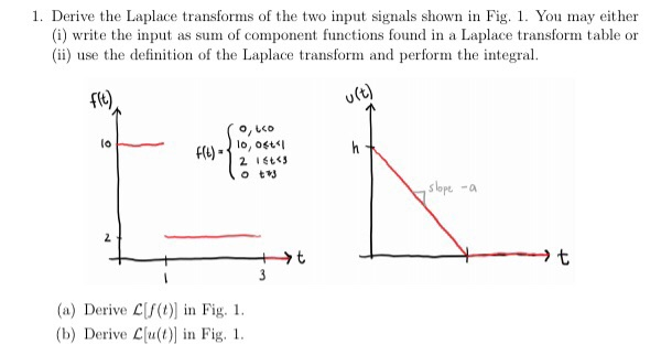 1. Derive the Laplace transforms of the two input signals shown in Fig. 1. You may either (i) write the input as sum of component functions found in a Laplace transform table or (ii) use the definition of the Laplace transform and perform the integral fs u(t lo lo, ost 2 七 (a) Derive Lf(t)in Fig. 1 (b) Derive Clu)n Fig. 1
