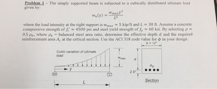Problem 1-The simply supported beam is subjected to a cubically distributed ultimate load given by: Wmaxy l? where the load i