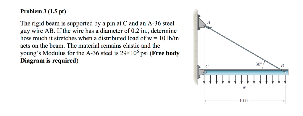 Problem 3 (1.5 pt) The rigid beam is supported by a pin at C and an A-36 steel guy wire AB. If the wire has a diameter of 0.2